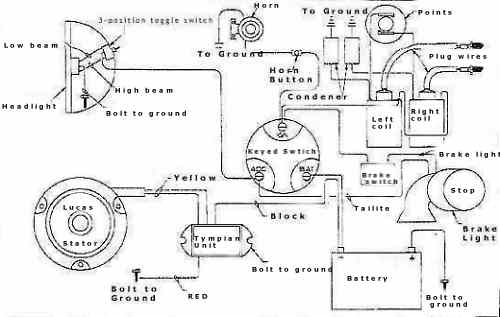 wiring diagram for triumph bsa twins rh raskcycle com 1973 Triumph TR6 Wiring-Diagram Triumph TR6 Wiring-Diagram
