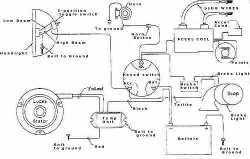 wiring diagram for triumph bsa twins rh raskcycle com accel ignition coil wiring diagram Ford Electronic Ignition Wiring Diagram