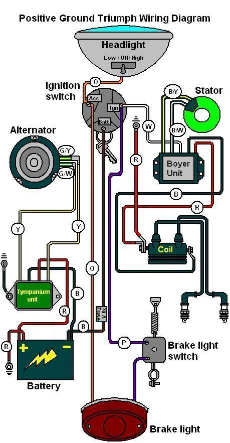wiring diagram for triumph bsa with boyer ignition rh raskcycle com wiring diagram for light switch wiring diagram for lights