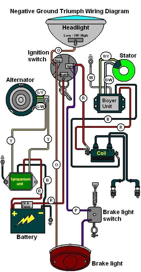 Wiring Diagram Of Motorcycle - Home Wiring Diagram
